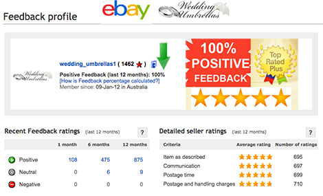 ebay-wedding-umbrellas-ratings